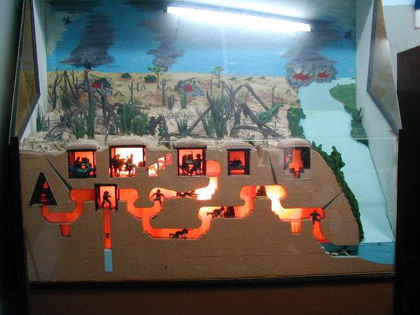Bentuk skema dari terowongan di desa Cu Chi yang lebih populer dengan nama Cu-Chi Tunnel